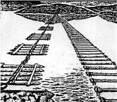 Način ka koji je mogao funkcionirati lanac između kula u kanalu