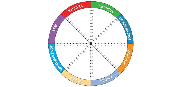 wheel-of-life-new-version1