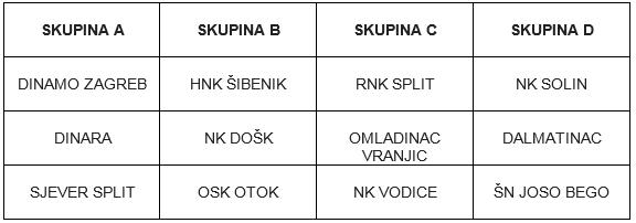 skipine